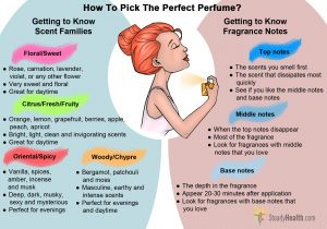 how-to-pick-the-perfect-perfume